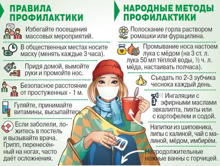 Защита от гриппа. Профилактика и что пить при гриппе