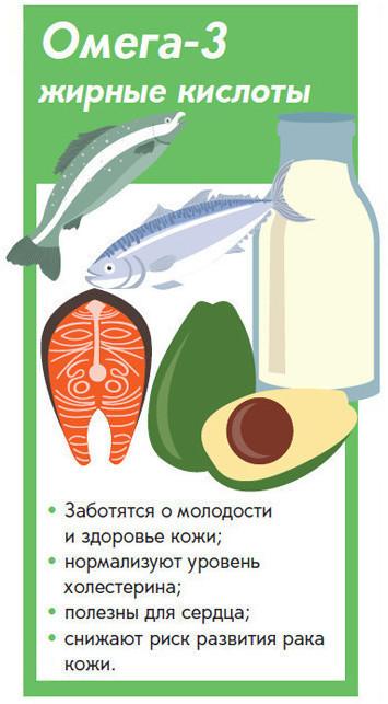 Продукты которые тормозят старение как молодильные яблоки